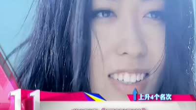 """尚雯婕""""小星星""""强势登榜首 海外新歌进榜Top10揭晓"""
