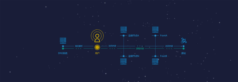电路 电路图 电子 户型 户型图 平面图 原理图 3000_1040