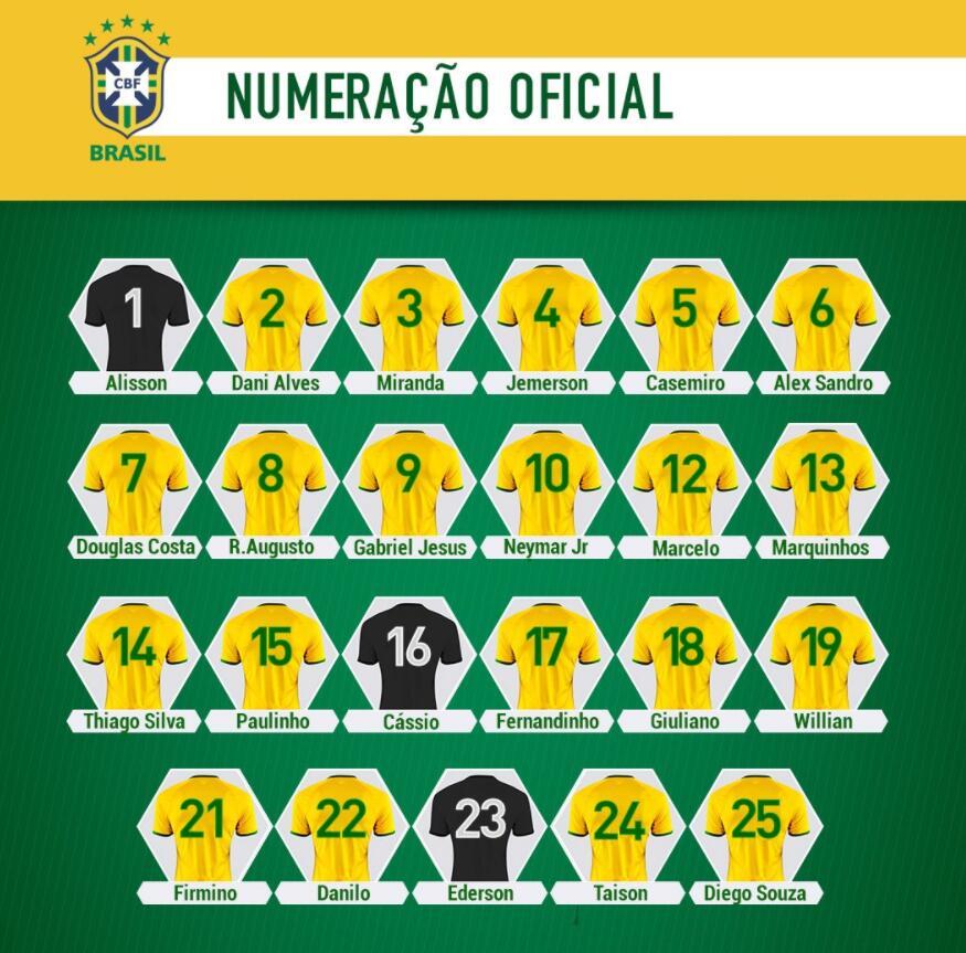 巴西世界球队:巴西国家队