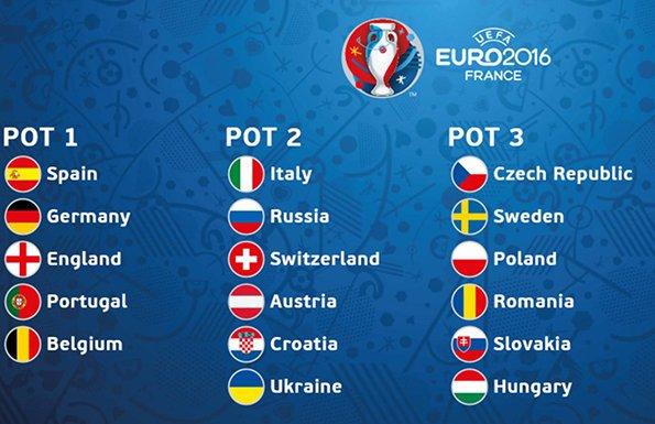 欧洲杯24强分档出炉 意大利二档或造死亡之组