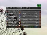 F1日本站一练最终成绩 维特尔夺最快雨水最后来临