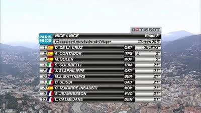 巴黎尼斯第八赛段 德拉克鲁斯登上领奖台