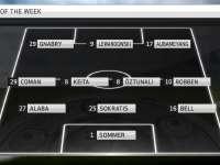 德甲第22轮最佳阵容:莱万美羊羊领衔 拜仁4人入围