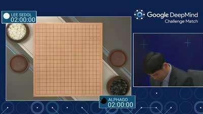 AlphaGo出现漏洞 李世石终于赢下一盘