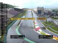 F1匈牙利站排位赛Q1:全都是车怎么跑?