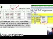 直接成本核算_成本核算分类法_成本核算方法及流程