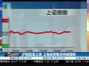 沪指震荡上涨 上海自贸概念持续强势