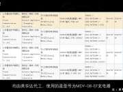 「科技V报」红米4获入网许可,华为P9 4月6日发布-20160309