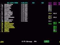 F1德国站排位赛全场回顾(数据)