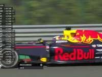 F1比利时站FP1:罗斯伯格TR报告刹车不正常