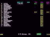 F1墨西哥站FP1全场回顾(数据)