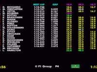 F1巴西站FP2全场回放(数据)