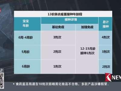 [视频]上海:13价肺炎疫苗启用