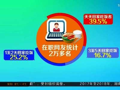 2017年11月12日湖南新闻联播