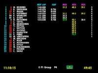 F1比利时站FP3(数据)全场回顾