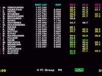 F1新加坡站FP1(数据)全场回顾