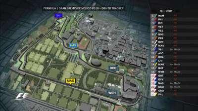 F1比赛全场|F1墨西哥站排位赛录像视频|F1墨西视频石硅养殖图片