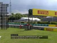 F1匈牙利站FP2 博塔斯进站违规受罚