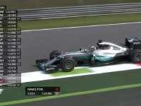 F1意大利站FP2:车队与里卡多TR沟通超软使用情况