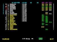 F1意大利站排位赛(数据)全场回顾