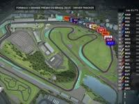 F1巴西站正赛全场回顾(GPS追踪)