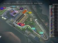 F1阿布扎比站正赛全场回放(GPS追踪)