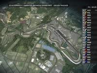 F1日本站FP3(GPS追踪)全场回顾