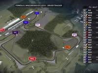 F1匈牙利站FP3全场回顾(GPS追踪)