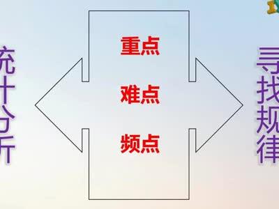 乐视x620电路原理图
