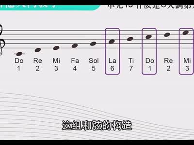 吉它入门 吉他1234567位置图解 教你如何自学吉他