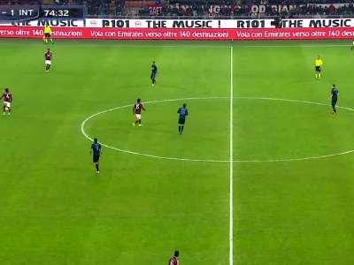 足球场上的位置图解